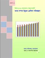 ভিশন-২০২১, বাংলাদেশ: সমৃদ্ধ আগামী / মৎস্য সম্পদ উন্নয়ন প্রেক্ষিত পরিকল্পনা