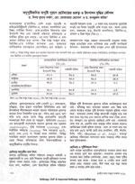 অণুপুষ্টিজনিত অপুষ্টি পূরণে ছোটমাছের গুরুত্ব ও উৎপাদন বৃদ্ধির কৌশল
